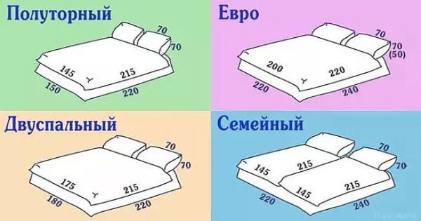 Как сшить постельное белье своими руками 54