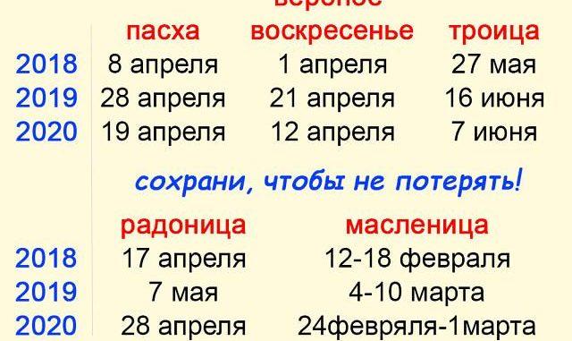 Когда будет троица в 2018 году в россии